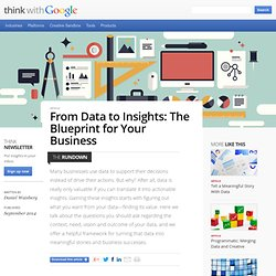 From Data to Insights: The Blueprint for Your Business