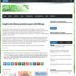 Insights into Chinese prostate cancer with RNA-seq