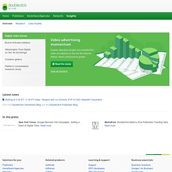 doubleclick rich media templates - google interactive media ads pearltrees