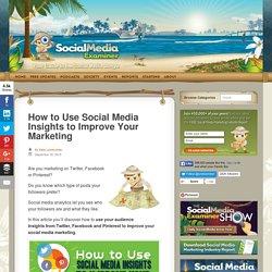 How to Use Social Media Insights to Improve Your Marketing : Social Media Examiner