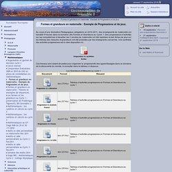 Inspection de Grenoble 2 [Formes et grandeurs en maternelle : Exemple de Progressions et de jeux. ] :..
