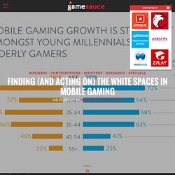Finding (and Acting on) the White Spaces in Mobile Gaming - Gamesauce: Global Inspiration for Game Developers