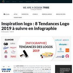 Inspiration logo : 8 Tendances Logo 2019 à suivre en infographie