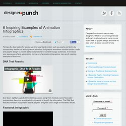 6 Inspiring Examples of Animation Infographics | Designer Punch