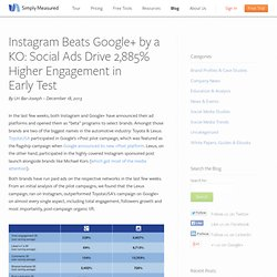 Instagram Beats Google+ by a KO: Social Ads Drive 2,885% Higher Engagement in Early Test