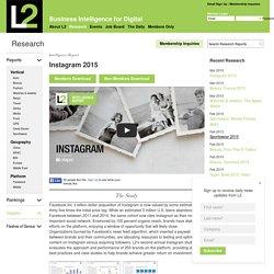 L2: Business Intelligence for Digital