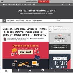 Google+, Instagram, LinkedIn, Twitter, Facebook: Optimal Image Sizes To Share On Social Media