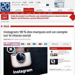 Instagram: 90 % des marques ont un compte sur le réseau social