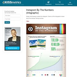 Instagram By The Numbers - The Infographic