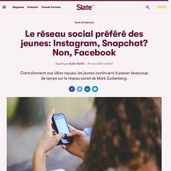 Le réseau social préféré des jeunes: Instagram, Snapchat? Non, Facebook
