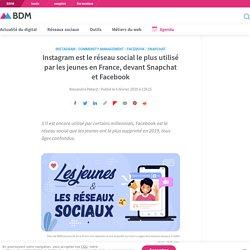 Instagramest le réseau social le plus utilisé par les jeunes en France, devant Snapchat et Facebook