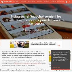 Instagram et Snapchat seraient les pires réseaux sociaux pour le bien-être des jeunes - Tech