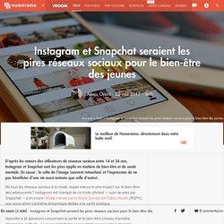 Instagram et Snapchat seraient les pires réseaux sociaux pour le bien-être des jeunes