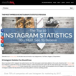 The 10 Top Instagram Statistics You Must See To Believe