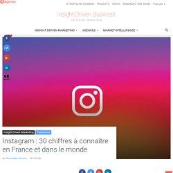 Instagram en chiffres : 30 statistiques à connaître en 2017