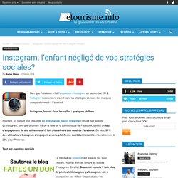 Instagram, l'enfant négligé de vos stratégies sociales?