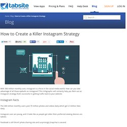 How to Create a Killer Instagram Strategy - Tabsite Blog