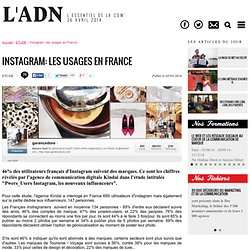 Instagram: les usages en France