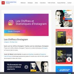 ▶ Les Chiffres d'Instagram 2018 : Utilisateurs, Bénéfices, CA...