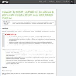Instalación de su SMART Hub PE260 con dos sistemas de pizarra digital interactiva SMART Board 680i2 (SB680i2-PE260-02) - SMART Technologies