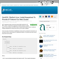 CentOS / Redhat Linux: Install Keepalived To Provide IP Failover For Web Cluster