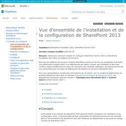Vue d'ensemble de l'installation et de la configuration de SharePoint2013