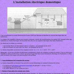L'installation électrique domestique