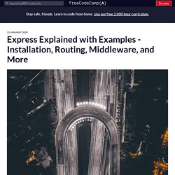 Express Explained with Examples - Installation, Routing, Middleware, and More