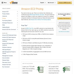 EC2 Instance Pricing – Amazon Web Services (AWS)