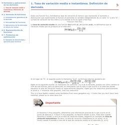 1. Tasa de variación media e instantánea. Definición de derivada.