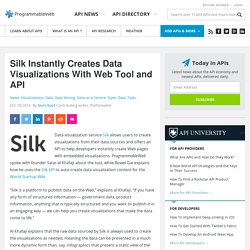 Silk Instantly Creates Data Visualizations With Web Tool and API