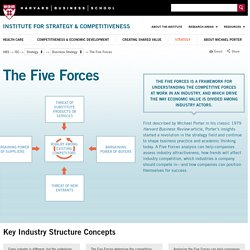 The Five Forces - Institute For Strategy And Competitiveness - Harvard Business School