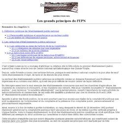 Droit & EPN Espace Public Numérique