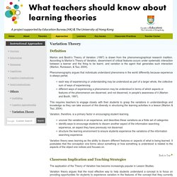 Variation Theory - Instructional Approaches - What teachers should know about learning science theory