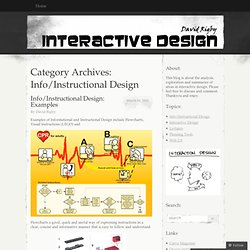 Info/Instructional Design « DRigby Design