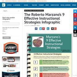 The Roberto Marzano's 9 Effective Instructional Strategies Infographic