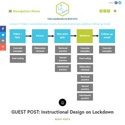 GUEST POST: Instructional Design on Lockdown — The Learning Scientists