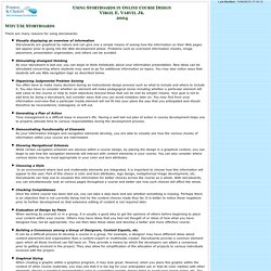 Illinois Online Network: Instructional Resources : Pointers and Clickers : Storyboards