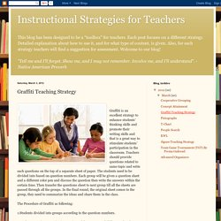 Instructional Strategies for Teachers: Graffiti Teaching Strategy