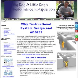 Why Instructional System Design or ADDIE