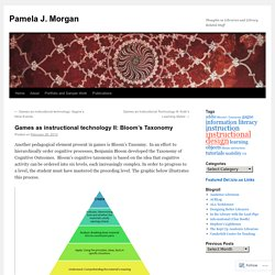 Games as instructional technology II: Bloom's Taxonomy