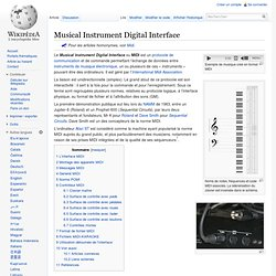 Musical Instrument Digital Interface