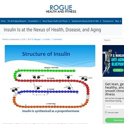 Insulin Is at the Nexus of Health, Disease, and Aging