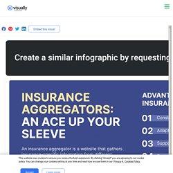 Role of Insurance Aggregator