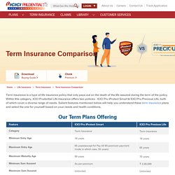 Term Insurance Comparison - Compare Best Term Plans Online