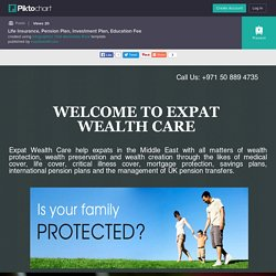 Life Insurance, Pension Plan, Investment Plans, Education Fee Plan in Dubai, UAE and Dubai