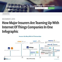 How Major Insurers Are Teaming Up With Internet Of Things Companies In One Infographic