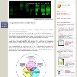 Integración de las TIC: el modelo TPACK