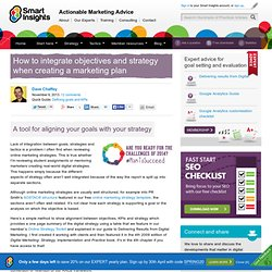 How to integrate objectives and strategy when creating a marketing plan