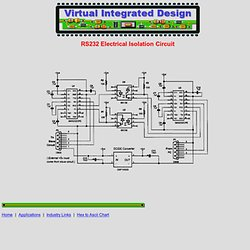 Virtual Integrated Design, RS-232 electrical isolation circuit, free!